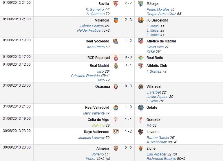 Estadísticas Liga BBVA 2013/2014-http://img95.xooimage.com/files/8/4/c/1-40a08fa.png