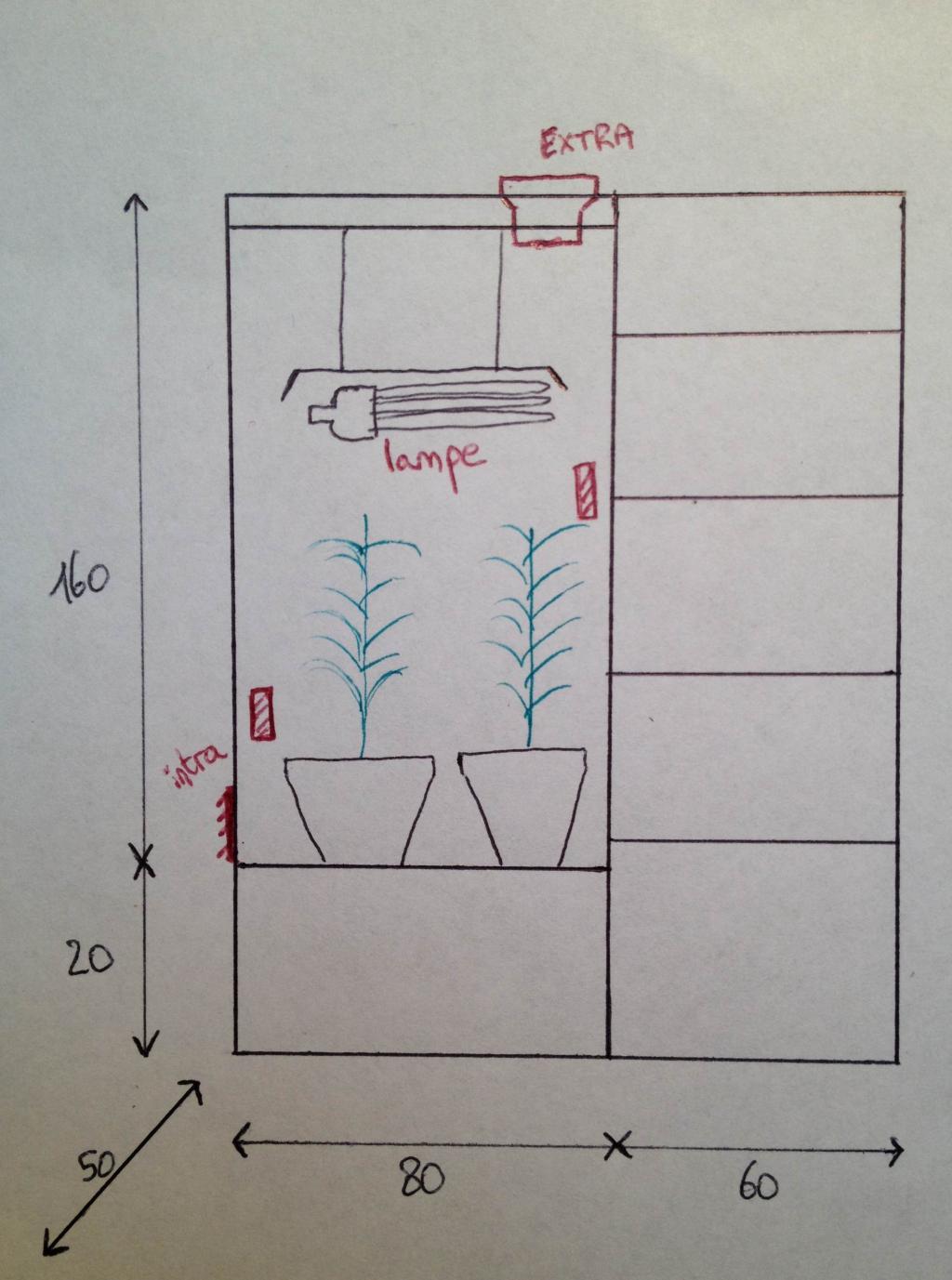 mon 1er placo indoor avec schema cfl m li m lo cannaweed. Black Bedroom Furniture Sets. Home Design Ideas