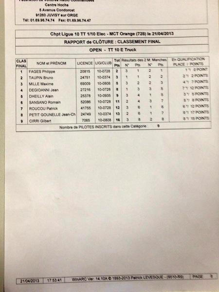 2ème manche ligue 10/ TT 1/10 électrique à ORANGE (site MCT-HPI) Img_0192-3d9c195